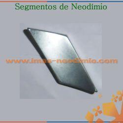 segmentos magnéticas com ímãs neodímio